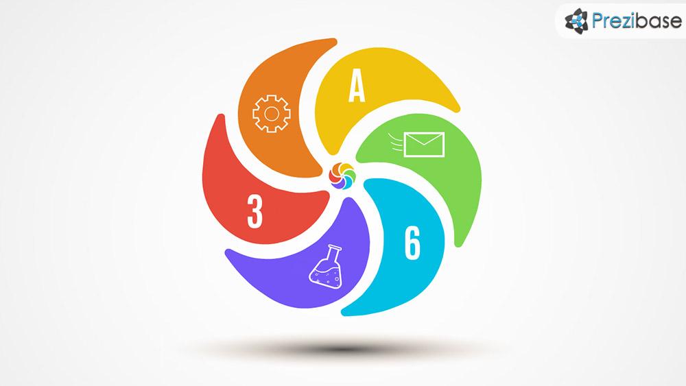 Idea Spinner Prezi Presentation Template Creatoz Collection