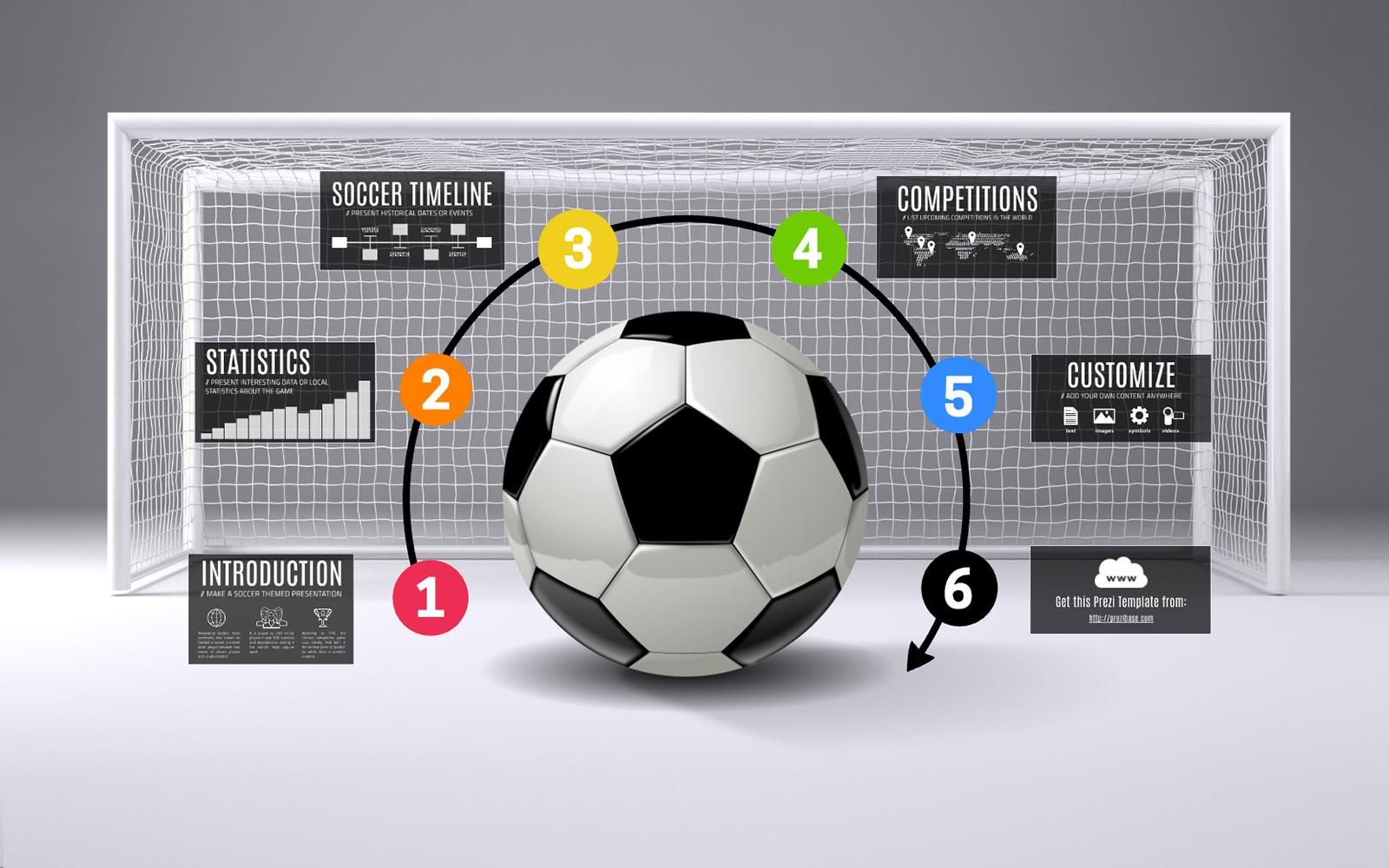 soccer infographic  u2013 prezi presentation template
