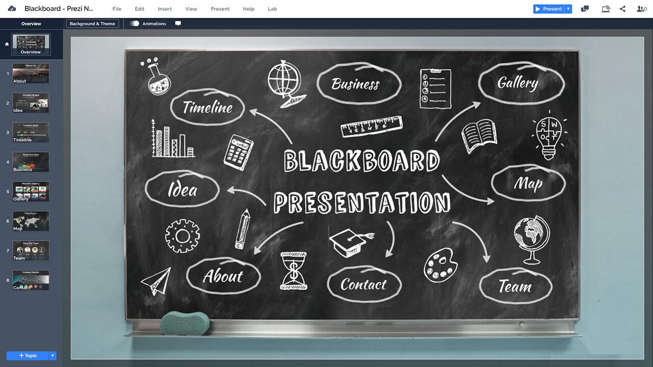 6,黑板,黑板教育教學,演示模板 -  prezi  - 下一頁 - 概述 - 滑