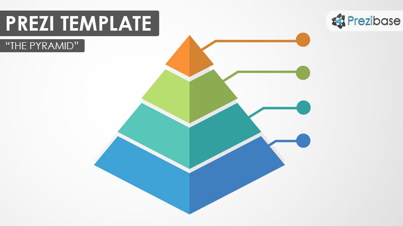 the pyramid  u2013 prezi presentation template