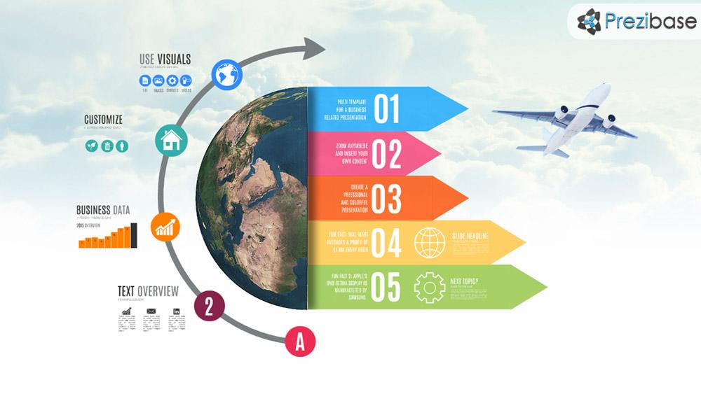 Prezi Templates | International Business Prezi Presentation Template Creatoz