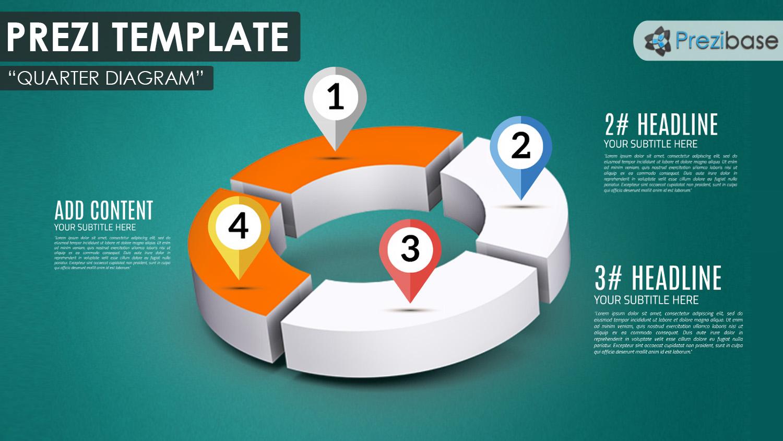 Quarter Diagram Prezi Presentation Template Creatoz Collection