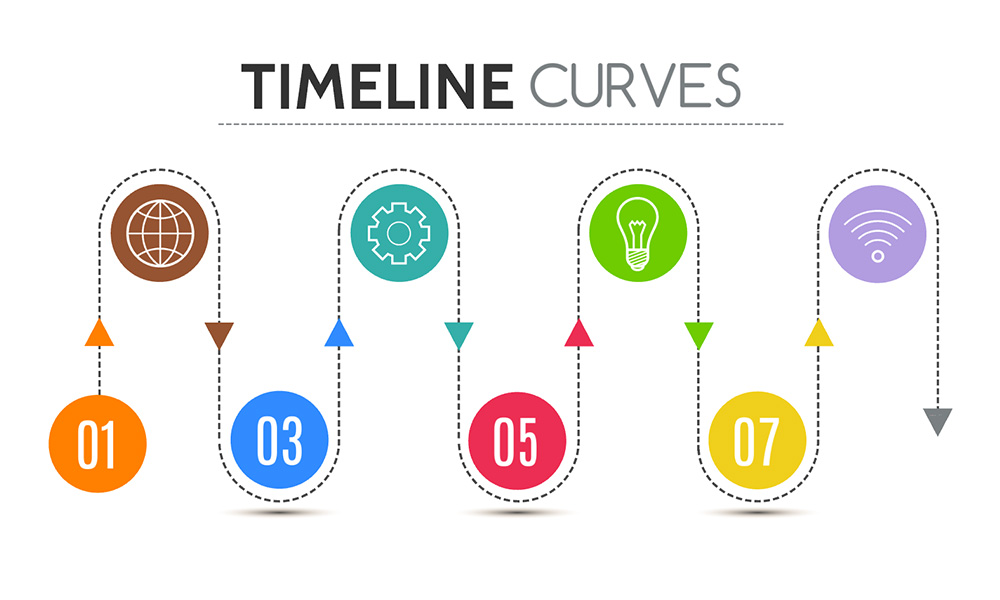 timeline curves prezi presentation template creatoz collection
