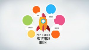 Motivation Prezi Presentation Template with a rocket boosts into space on the Prezi 3D background