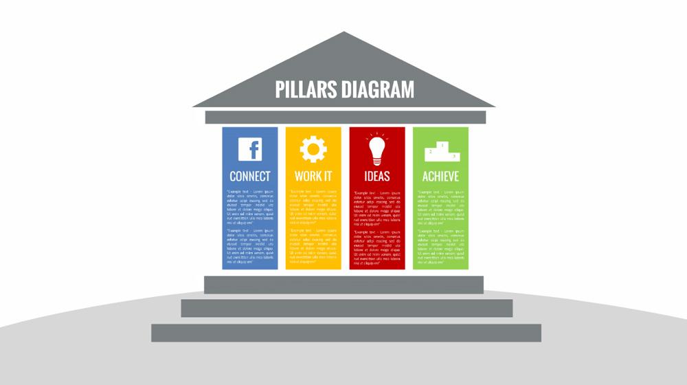 Pillars Diagram Prezi Presentation Template Creatoz Collection