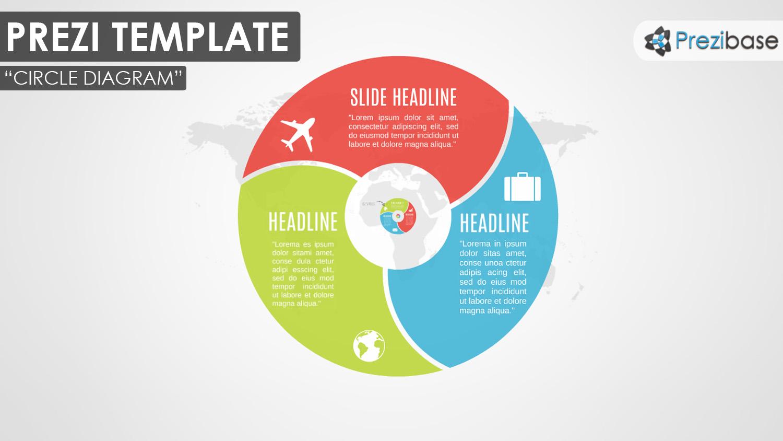 circle diagram  u2013 prezi presentation template