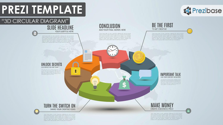 3d circular diagram prezi presentation template creatoz collection maxwellsz