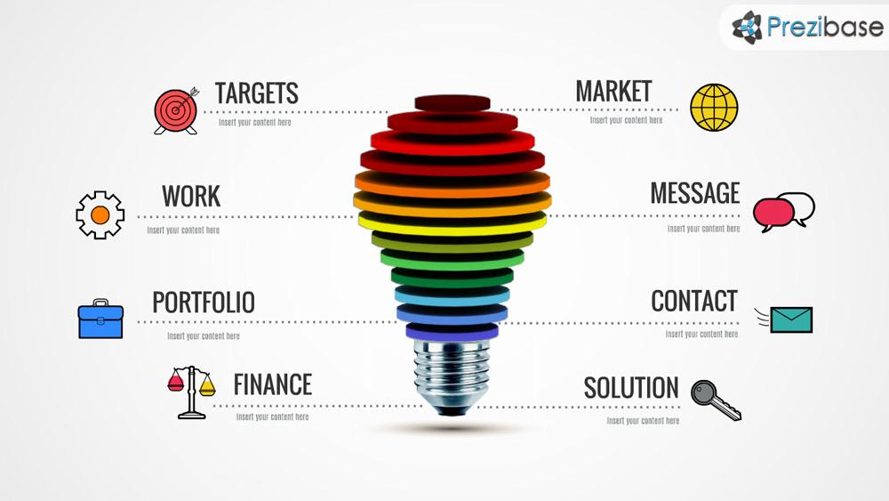 great ideas prezi presentation template creatoz collection