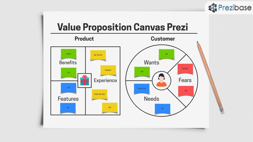 Value proposition canvas prezi presentation template creatoz value proposition canvas prezi presentation template accmission Choice Image