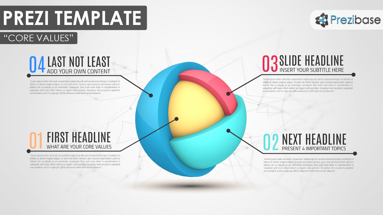 Core Topics Prezi Presentation Template Creatoz Collection