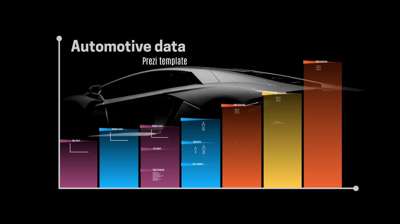 Automotive data Prezi template from Prezibase