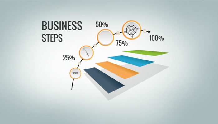 business steps prezi presentation template | | creatoz collection, Powerpoint templates