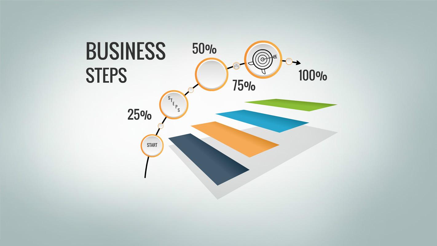 Business steps Prezi Template