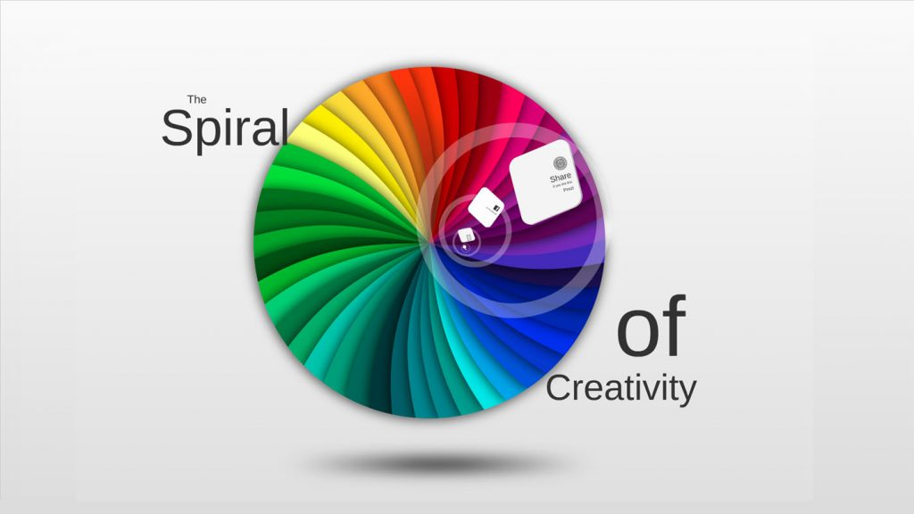 Colorful Prezi template with D creative spiral