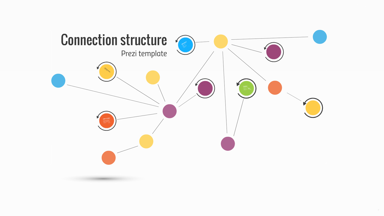 Connection structure Prezi template Prezi template from Prezibase