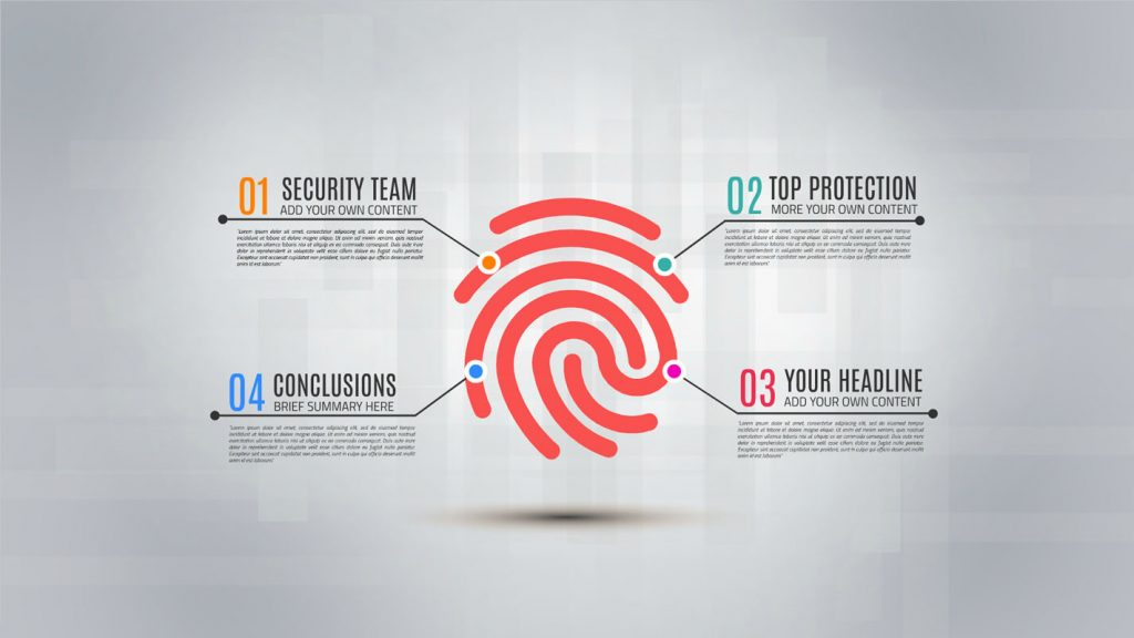 Fingerprint Presentation template