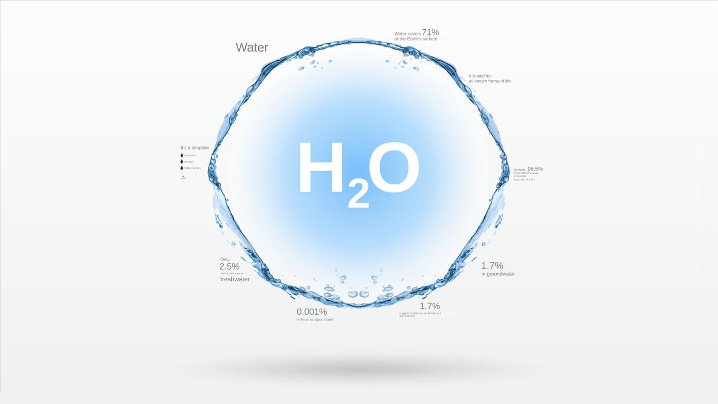 Water bubble Prezi template