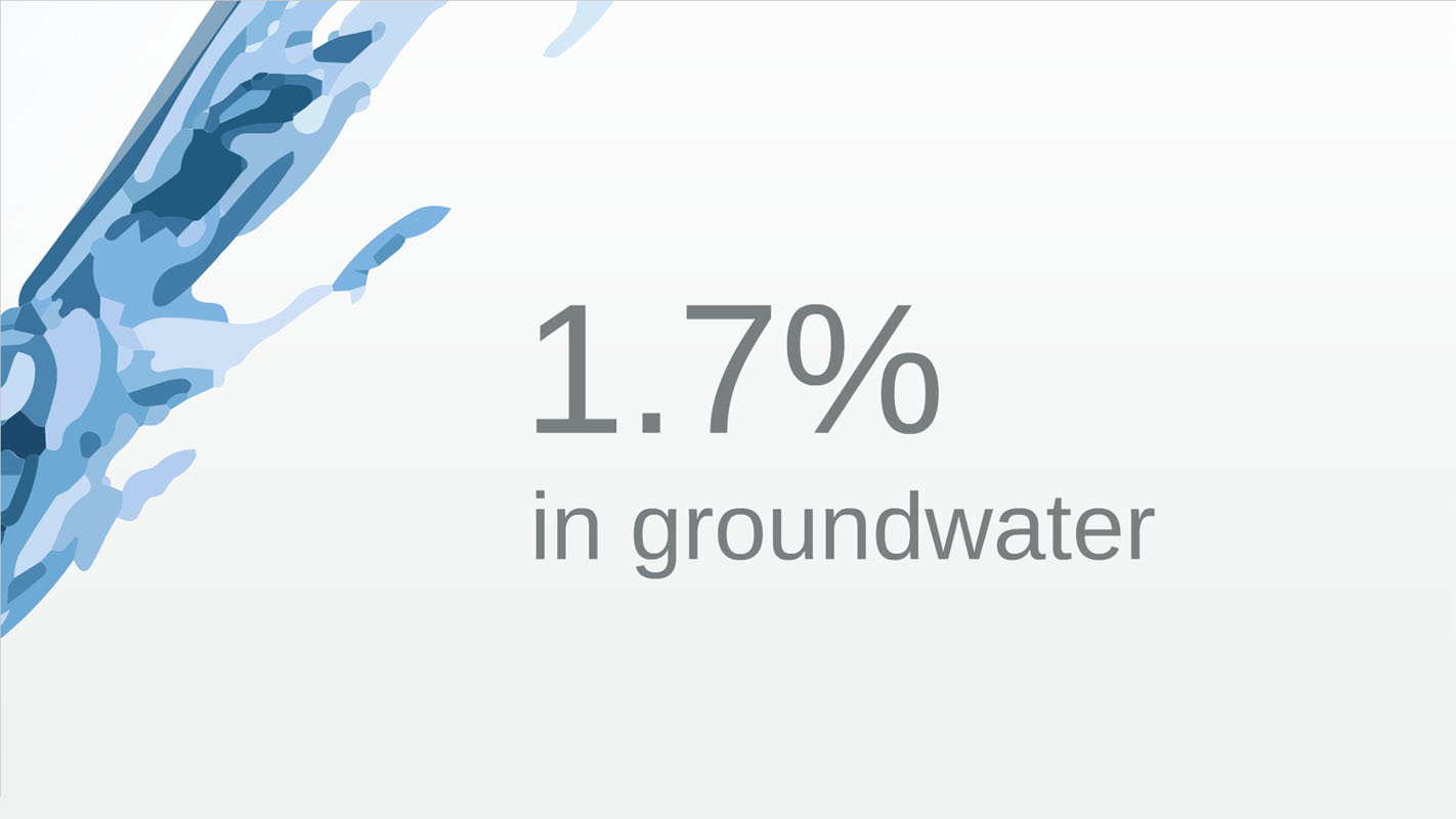 Water bubble Prezi template