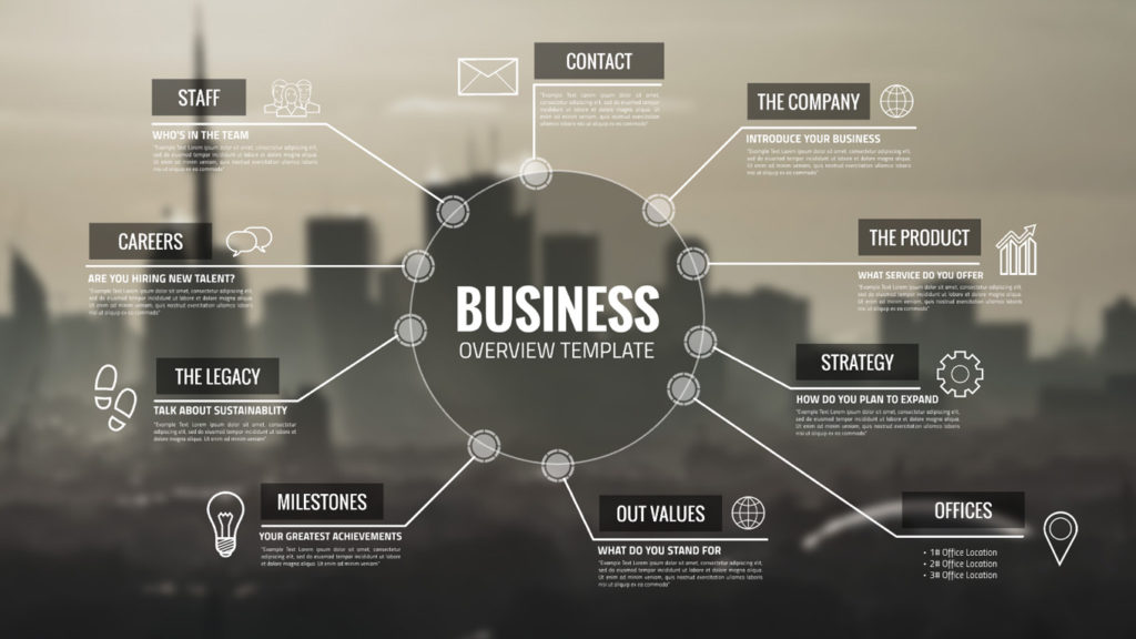 Business overview prezi presentation template creatoz collection business overview prezi presentation template wajeb Images