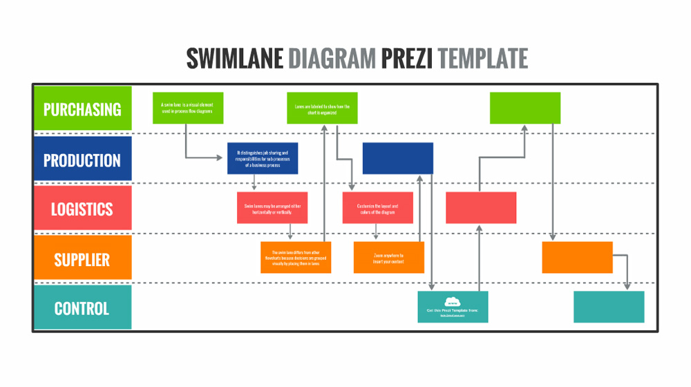 Excel Swimlane Template from creatoz.eu
