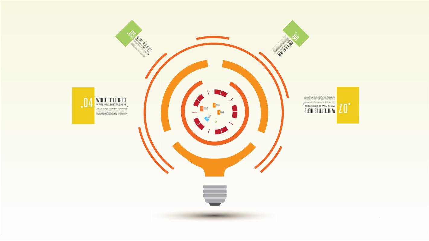 brightful idea prezi template