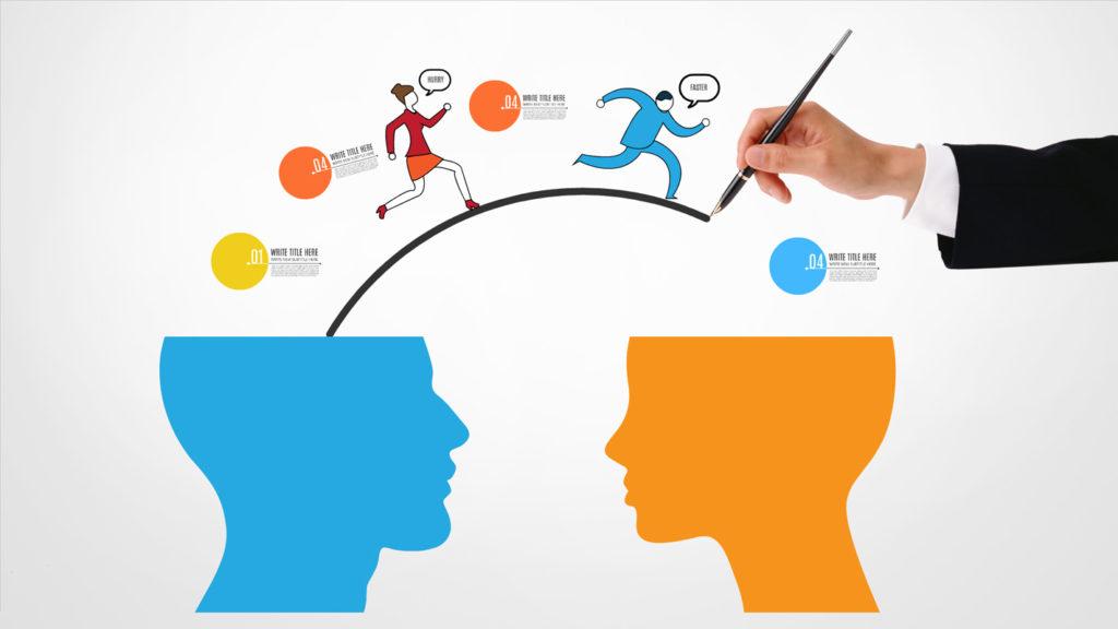 Business communication presentation proposals sfarazr.