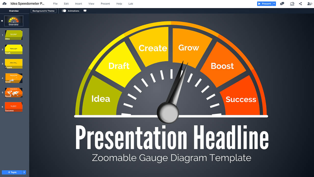 speedometer-idea-cauge-prezi-presentation-template