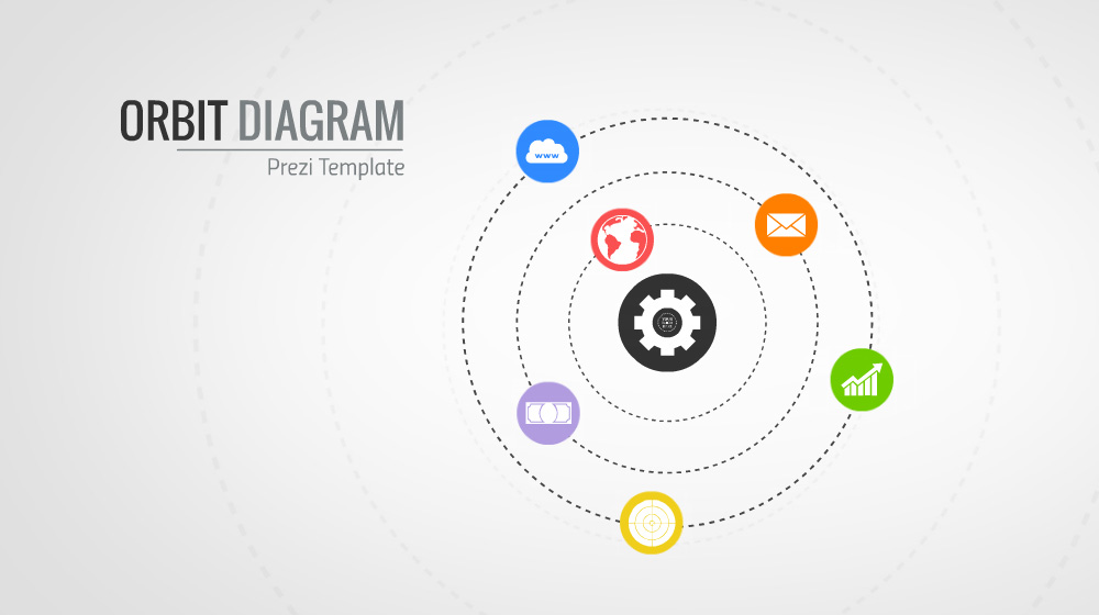 Orbit Diagram  Prezi Presentation Template   Creatoz Collection
