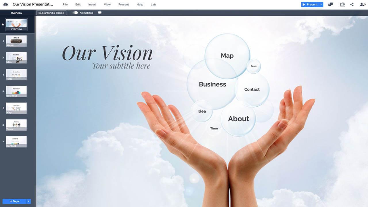 公司視覺和目標,未來的計劃,prezi-演示模板