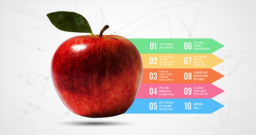 Fruit Diagram Prezi Presentation Template Creatoz Collection