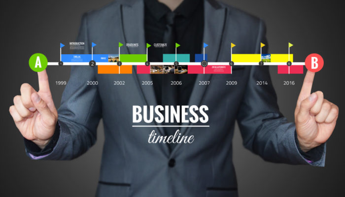 Business Timeline Prezi Presentation Template Creatoz Collection - Business timeline template
